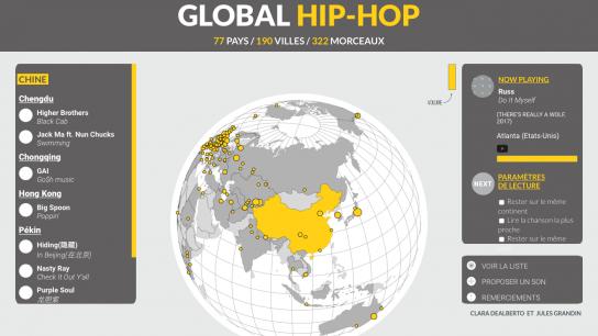 Le contenu - Global Hip Hop