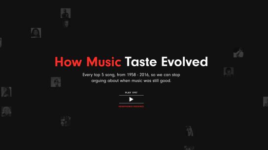 NL 02 02 contenu musique hit parade